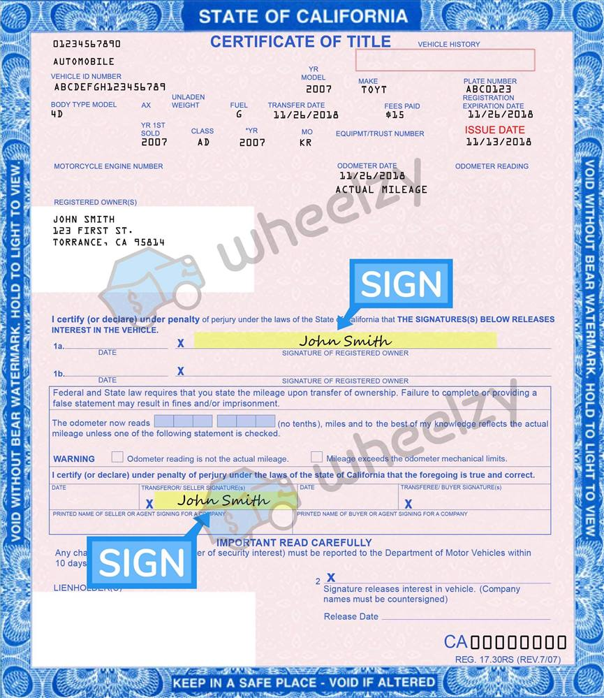 Ct Dmv Bill Of Sale >> How to Sign Your Car Title in California. Including DMV ...