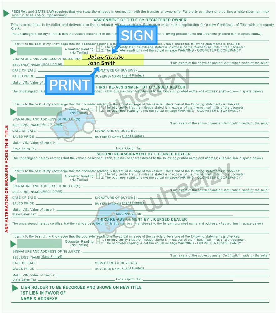 How To Sign Your Car Title In Tennessee. Including DMV