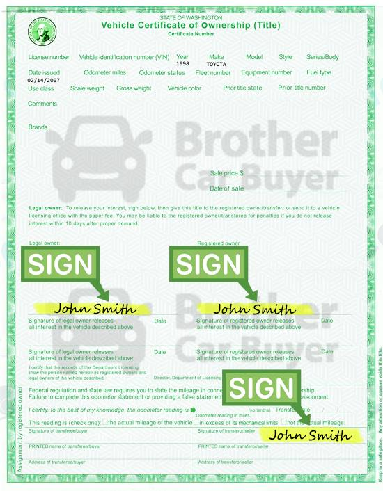 How to Sign Your Car Title in Washington  Including DMV